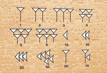 Jakie były postacie babilońskie?