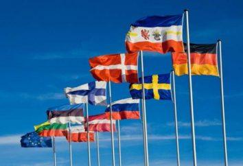 WTO schauen Analysten auf den Folgen des Beitritts Russlands
