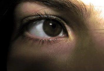 La rapidez con que un ojo negro por diferentes medios?