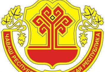 Godła Rzeczypospolitej Chuvash