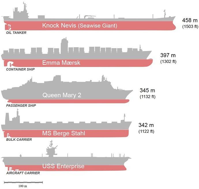 Il pi grande petroliera del mondo il pi grande for 2 1 2 dimensioni del garage