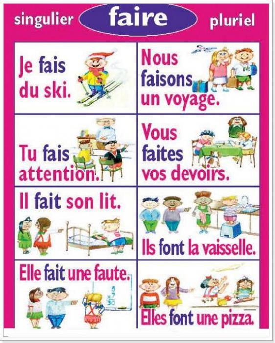 französische verben konjugieren