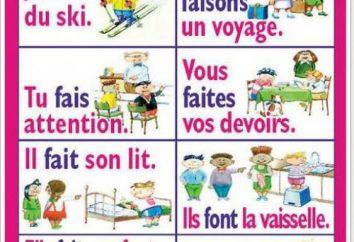Verbo francese faire: coniugazione di tempo e modo