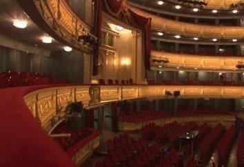 Teatr Wachtangowa. Schemat pomieszczenia i jego historii