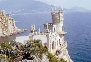 FSB sanatorio en Crimea: descripción, calificación, servicios y opiniones