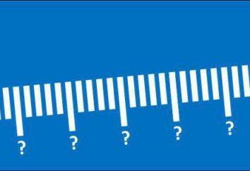 Qual è una dimensione? Unità di errori di misurazione e misurazione