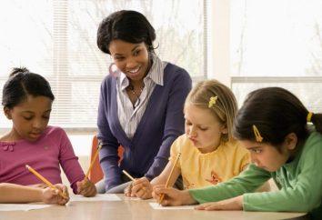 Konwencja określa prawa i obowiązki dzieci Basics