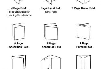 Plegable – ¿qué es? bit de información