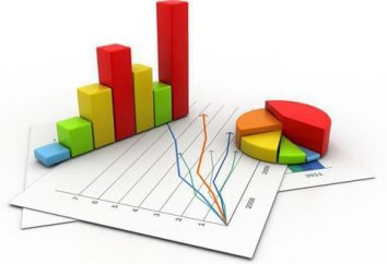 A natureza e os tipos de médias nas estatísticas e métodos de seu cálculo. Tipos de médias nas estatísticas resumidas: exemplos Tabela