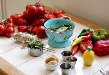 Tsitsibeli: Ricetta salsa calda