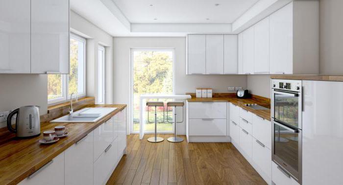 Kolor ścian W Kuchni Jak Wybrać Odpowiedni Kombinacja Z