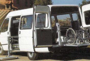 Windy dla osób na wózkach inwalidzkich