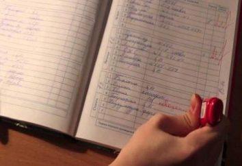 Comment fixer le blog d'évaluation des méthodes éprouvées et les meilleures astuces pour les étudiants