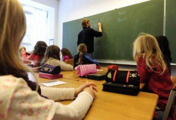Un approccio differenziato nell'insegnamento dei bambini prescolari e dei ragazzi scolastici: l'essenza, lo scopo, i compiti, l'organizzazione, l'attuazione, l'uso. Un approccio differenziato all'apprendimento è …