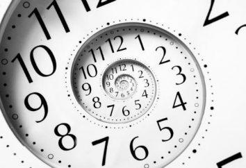 Definição de tempo na física, filosofia, psicologia e literatura