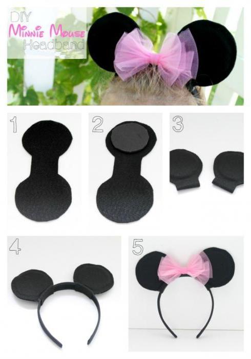Procedura per fare un cappello con le orecchie  58575b308d0b