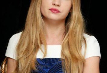 Britt Robinson – A atriz jovem e promissor