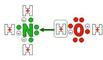 Ammoniakwasser: Erhalten, Formel Anwendung