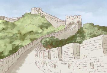 Historia język chiński mandaryński i media