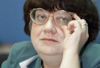 Novodvorskaja – quem é ela? Novodvorskaja Valeria Ilinichna. Novodvorskaja: biografia