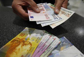 CHF – para essa moeda? Visão geral CHF (franco suíço, CHF)