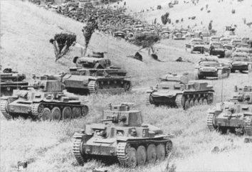 Panzer Division. Pancerna Division, ZSRR