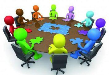 kultura zawodowe: pojęcie, podstawowe cechy