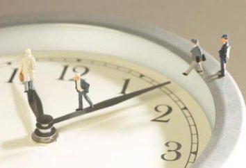 Usługa ciągła – ile dni? Jakie są warunki ochrony pracy ciągłej?