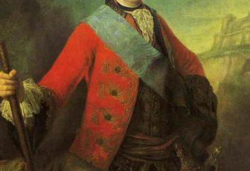 Peter 3: une courte biographie. Biographie de l'empereur Pierre III Fedorovitch
