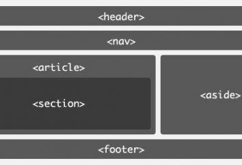 Co znajduje się w nagłówku HTML?