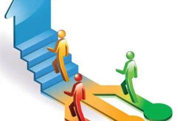 Il progresso sociale: il concetto, criteri e risultati