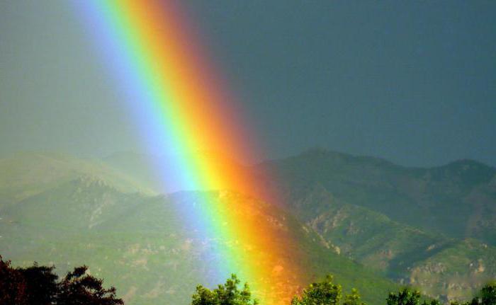 Natürliche Lichtquellen natürliche und künstliche lichtquellen: beispiele. die verwendung