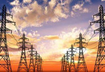 Electricité – c'est … Définition