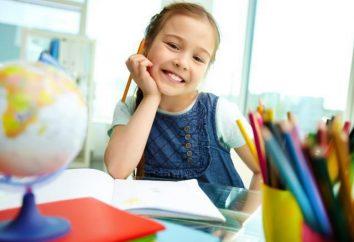 écolières modernes et leurs problèmes