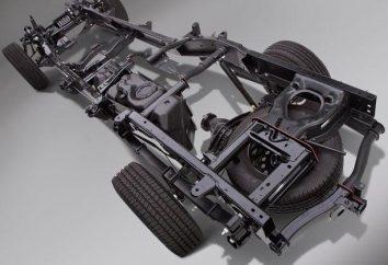 Reparação de transmissão do carro – a necessidade