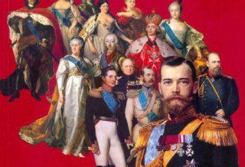 descendientes directos de los Romanov, sus fotos y biografías