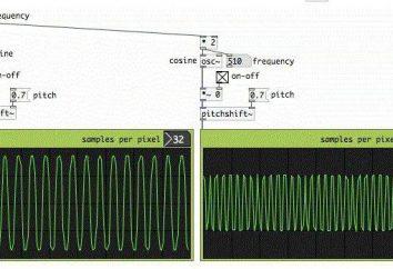 Cambio de la clave de una pista de música: las herramientas básicas y cómo usarlos