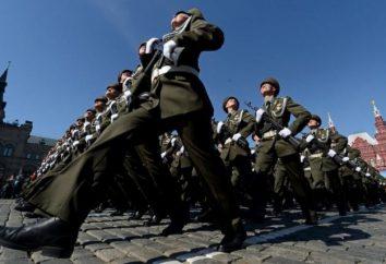 Wszystkie stopnie wojskowe armii rosyjskiej