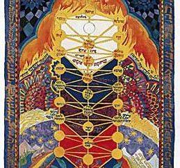 Kabbalah per i principianti – l'unità con il mondo