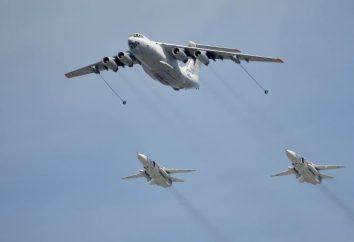 Air Force dell'Ucraina: descrizione. Il numero di ucraini Air Force