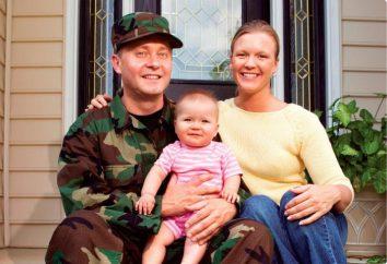« Hypothèque militaire »: les conditions d'obtention d'un certain nombre de banques. Sberbank et VTB termes pour « hypothèque militaire »
