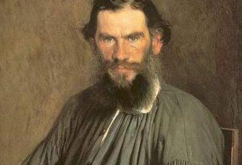 Citations de la vie Lva Tolstogo