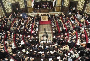 La démocratie parlementaire – ce qui est-ce?