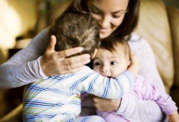 ¿Cuántas madres solteras obtienen? Beneficios y beneficios