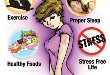 profilaktyka raka: płuc, prostaty, odbytnicy, żołądka, macicy i piersi