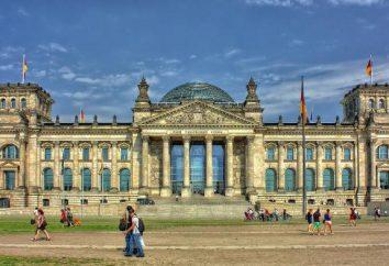 Jak są wybory w Niemczech?