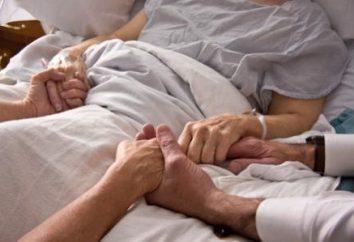 Preghiere per la salute del paziente – medicina per l'anima