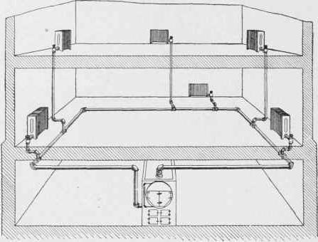 syst me de chauffage monotube d 39 une maison priv e. Black Bedroom Furniture Sets. Home Design Ideas