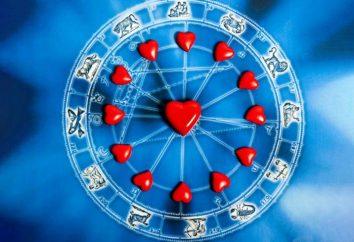 5 Segreti di applicazione astrologia nella vita quotidiana