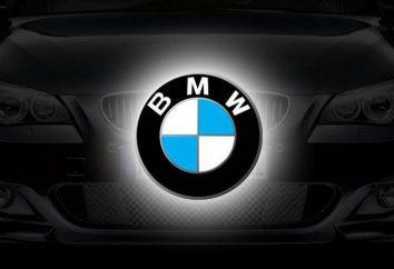 BMW: como la abreviatura significa?